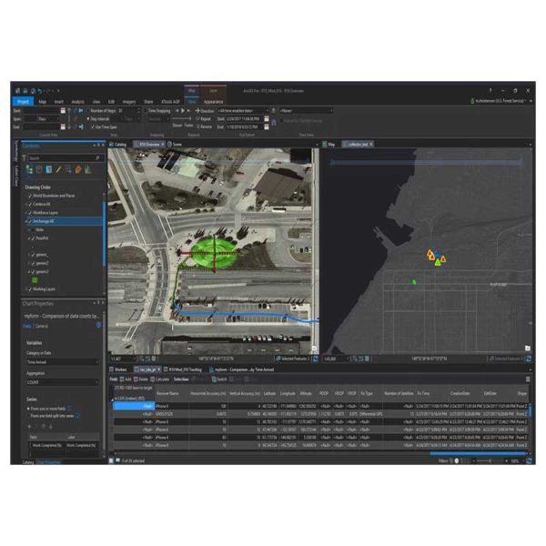 نرم افزار نقشه برداری ESRI ArcGIS Pro